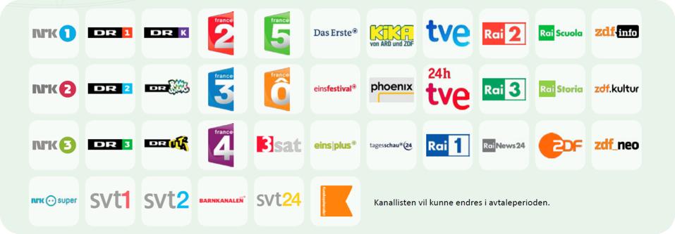 AV-lisens-kanaler.png#asset:1276